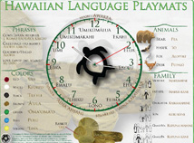 Clocks  screensavers  nfsHawallnLanguagePlaymats