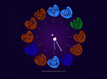 Zodiac Clock  screensavers  nfsZodiacClock1