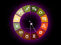 Zodiac signs  screensavers  nfsZodiacClock2